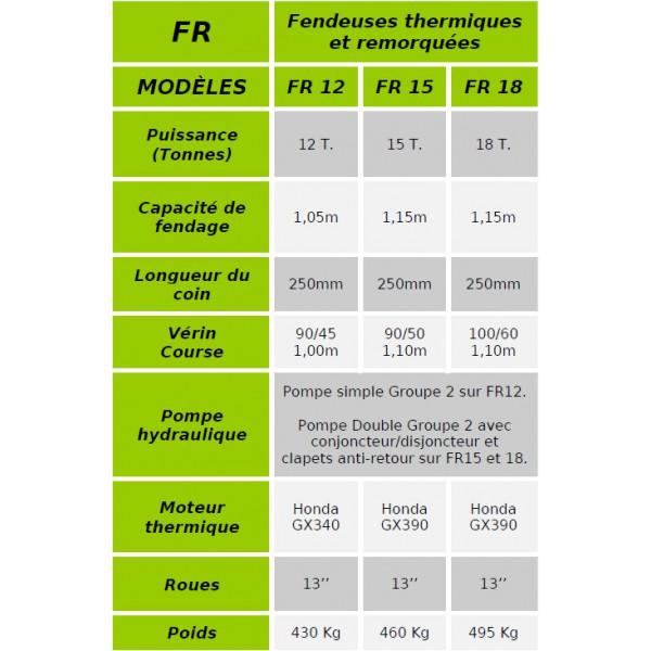 http://www.mth-hydraulique.com/prest/img/p/181-553-thickbox.jpg
